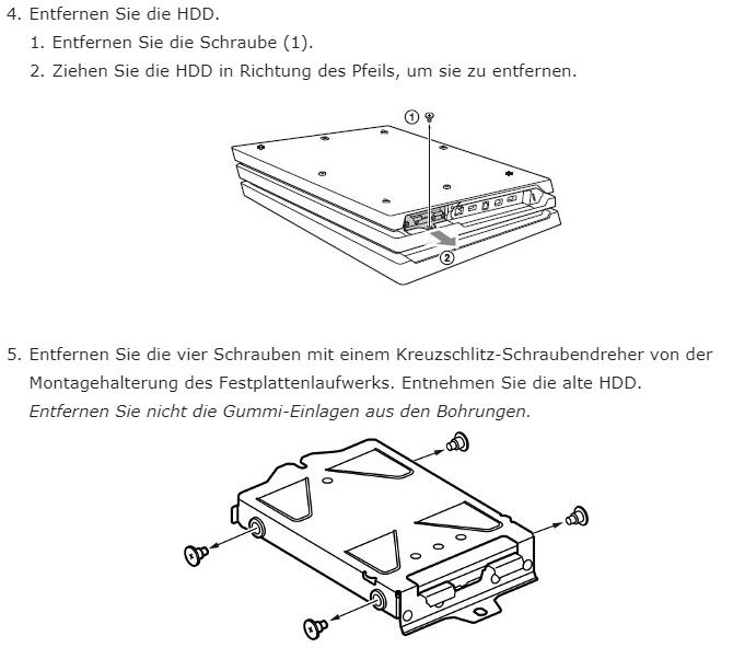 Ps4 Systemspeicher
